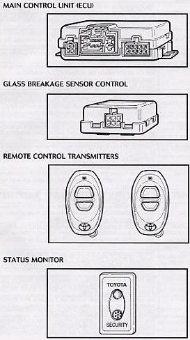 rs3000 toyota vehicle intrusion protection, Wiring diagram